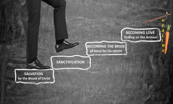 The Gospel – Salvation, Sanctification, Healing